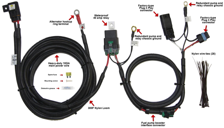 c5 fuel pump wiring harness fpwh 007 fuel pump hotwire rh racetronix biz fuel pump connector wiring diagram Ford Fuel Pump Wiring Diagram